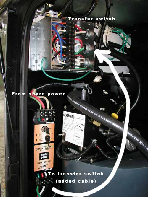 surge guard permanent installation not meant to be a schematic of your particular application if you are depending on this for detailed instructions of how to wire your surge guard